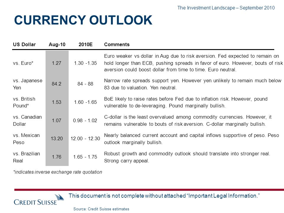 The Investment Landscape – September 2010 This document is not complete without attached Important Legal Information. CURRENCY OUTLOOK Source: Credit