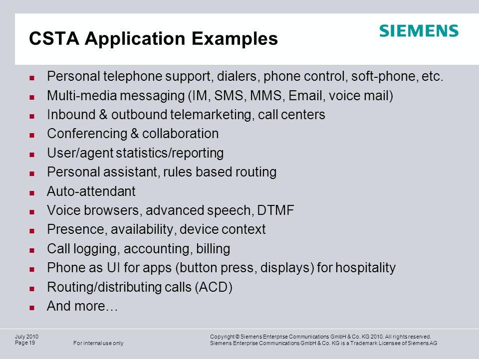 9,825,461,087,64 10,91 6,00 0,00 Copyright © Siemens Enterprise Communications GmbH & Co.