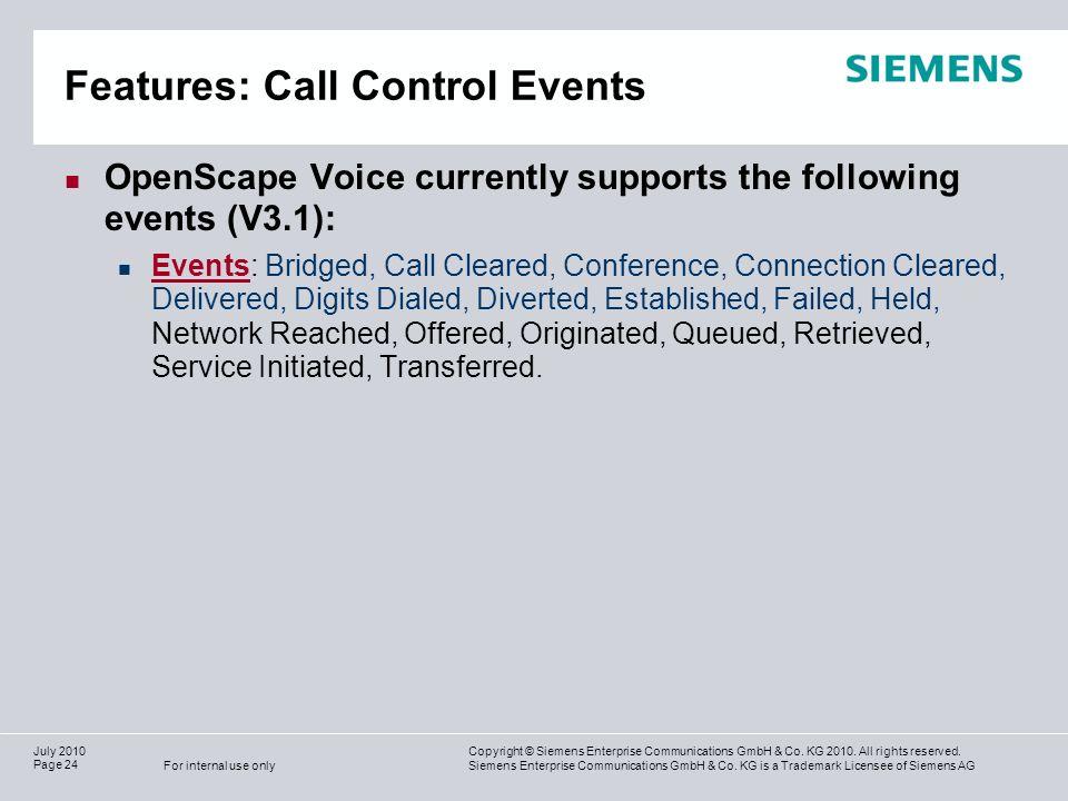 9,825,461,087,64 10,91 6,00 0,00 Copyright © Siemens Enterprise Communications GmbH & Co. KG 2010. All rights reserved. Siemens Enterprise Communicati