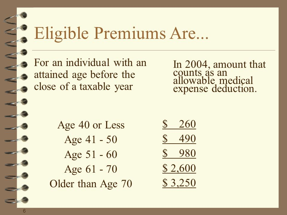Eligible Premiums Are...