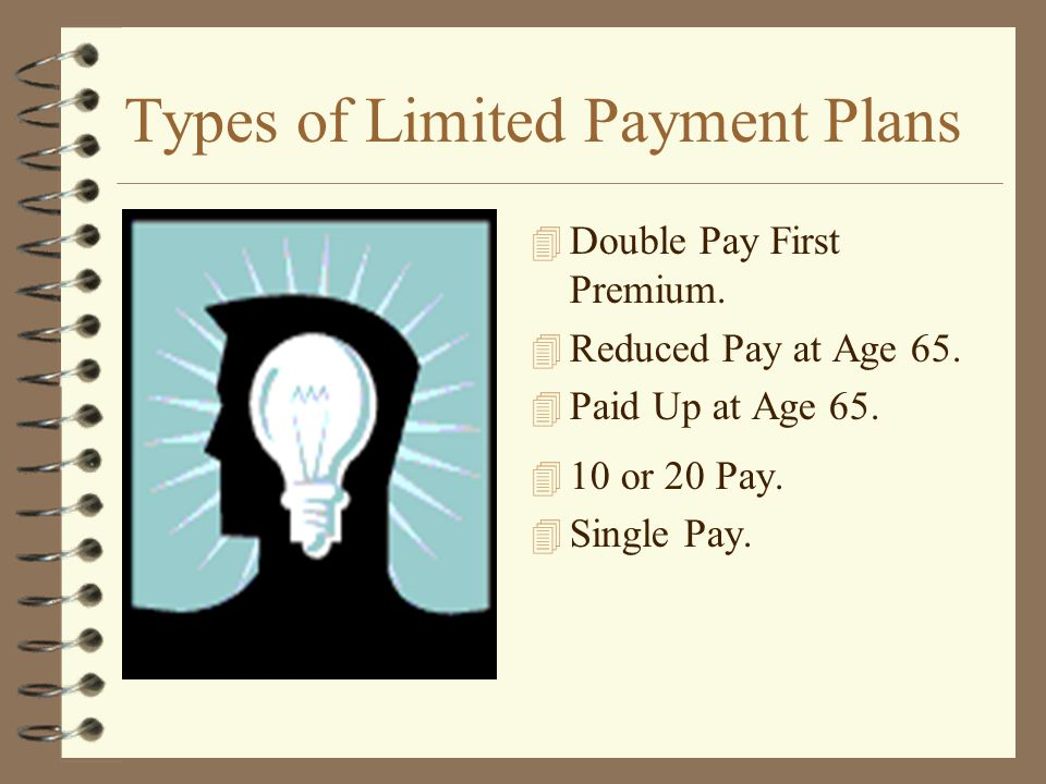 Types of Limited Payment Plans 4 Double Pay First Premium. 4 Reduced Pay at Age 65. 4 Paid Up at Age 65. 4 10 or 20 Pay. 4 Single Pay.