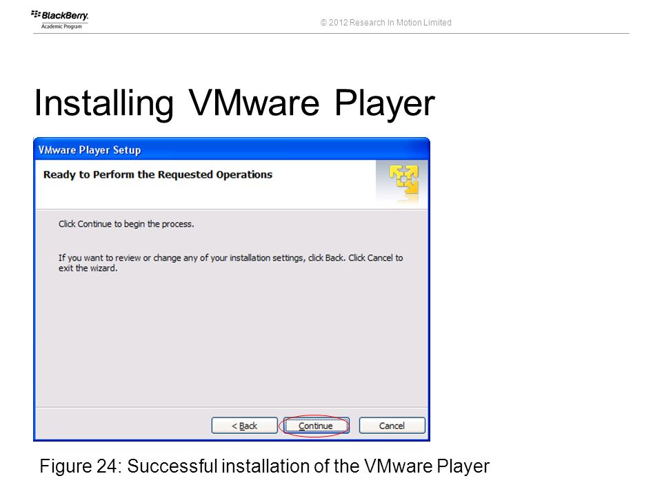 © 2012 Research In Motion Limited Installing VMware Player 40 Course Code Figure 24: Successful installation of the VMware Player
