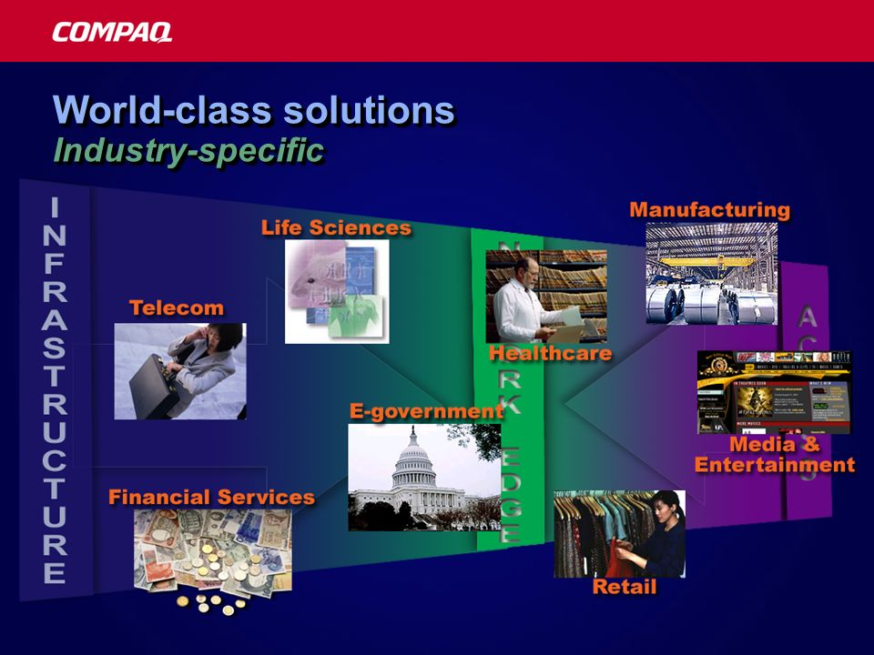 World-class solutions Industry-specific