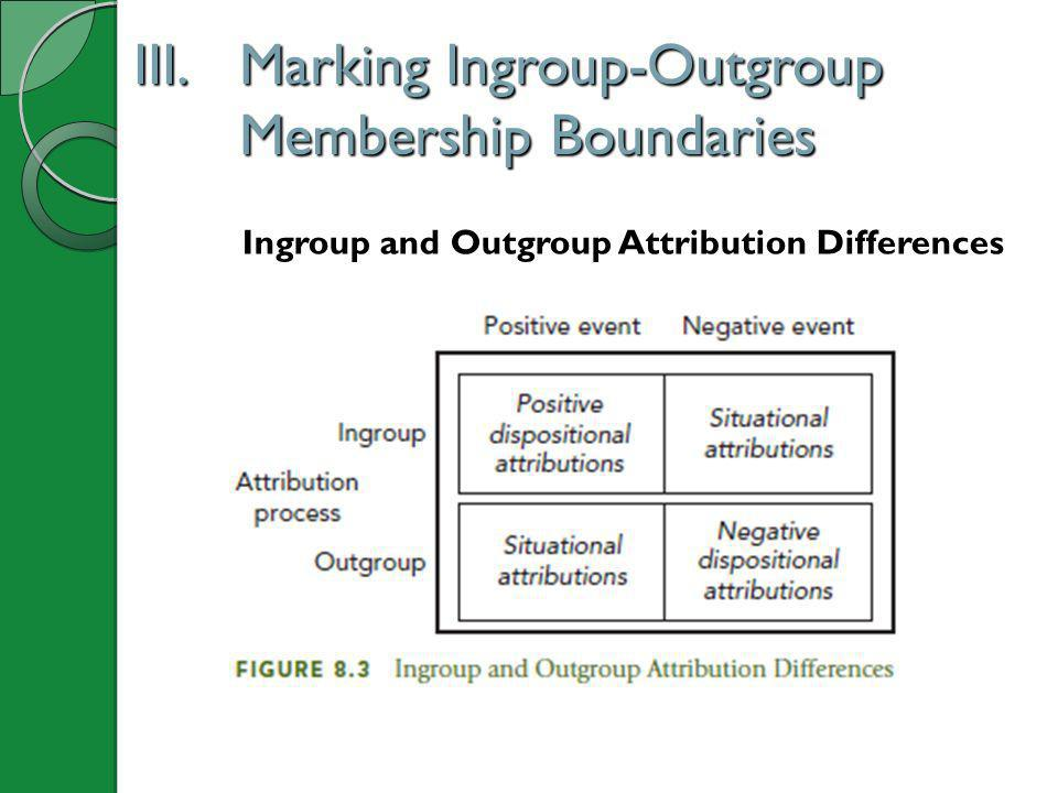 III. Marking Ingroup-Outgroup Membership Boundaries Ingroup and Outgroup Attribution Differences