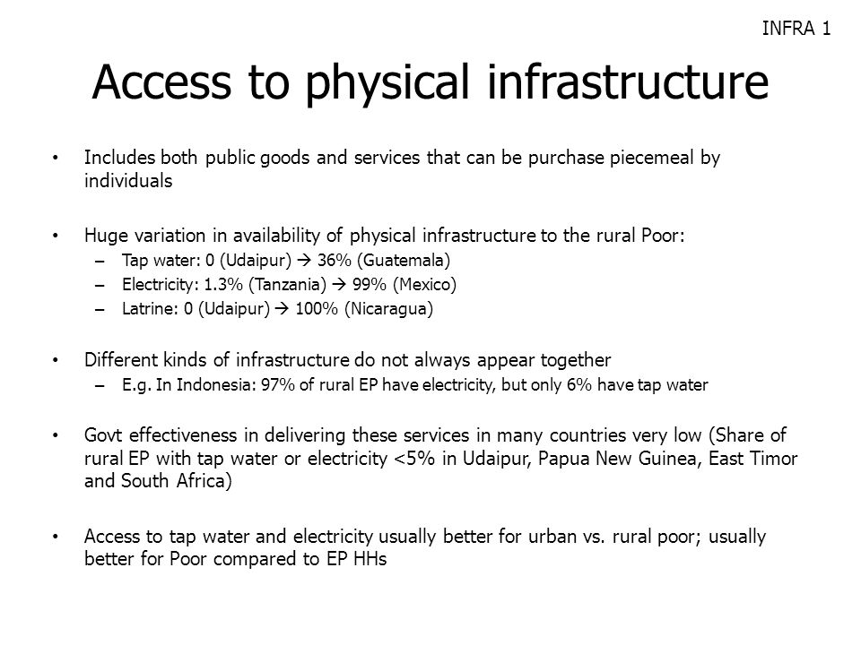 Access to physical infrastructure Includes both public goods and services that can be purchase piecemeal by individuals Huge variation in availability