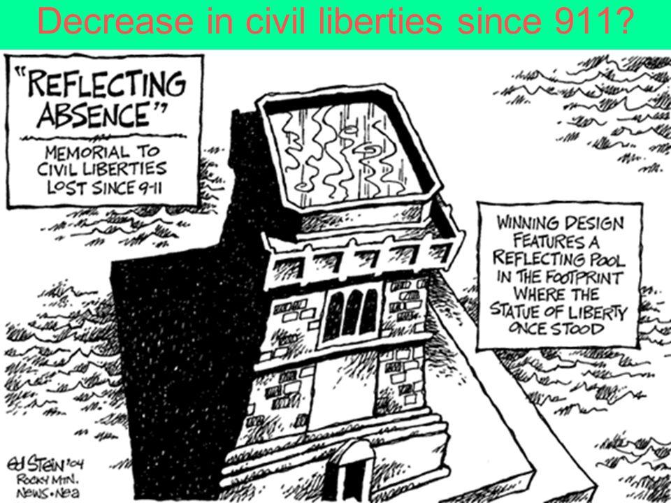 Decrease in civil liberties since 911?