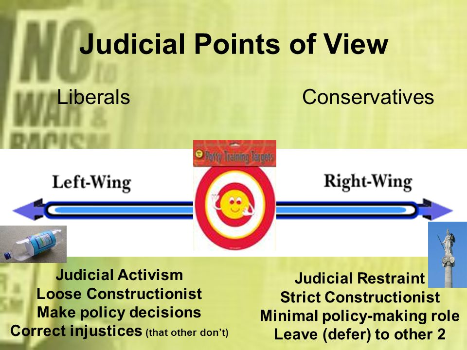 Judicial Points of View Liberals Conservatives Judicial Activism Loose Constructionist Make policy decisions Correct injustices (that other dont) Judi