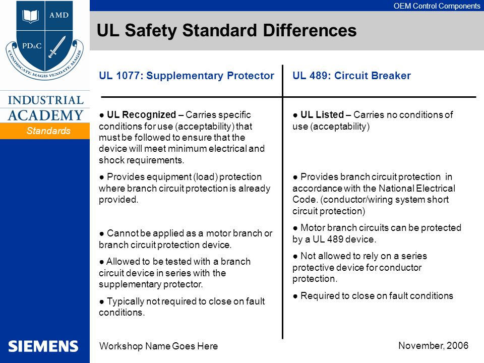 OEM Control Components Workshop Name Goes Here November, 2006 UL Safety Standard Differences UL 1077: Supplementary ProtectorUL 489: Circuit Breaker UL Recognized – Carries specific conditions for use (acceptability) that must be followed to ensure that the device will meet minimum electrical and shock requirements.
