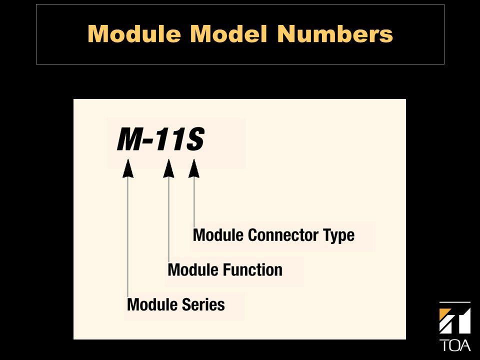 Module Model Numbers