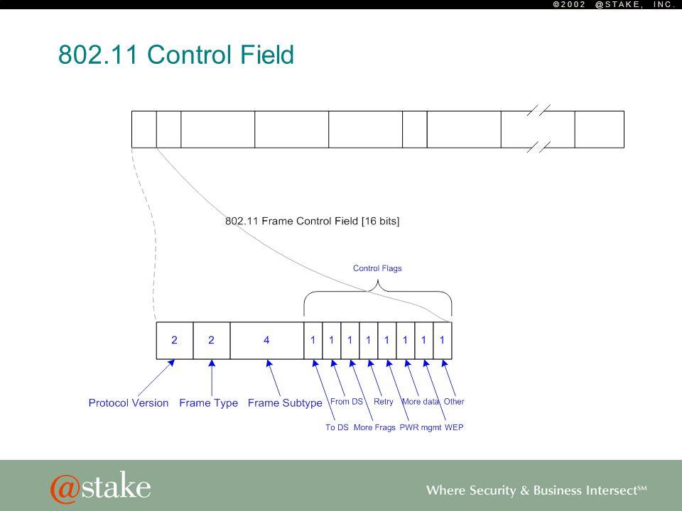 © 2 0 0 2 @ S T A K E, I N C. 802.11 Control Field