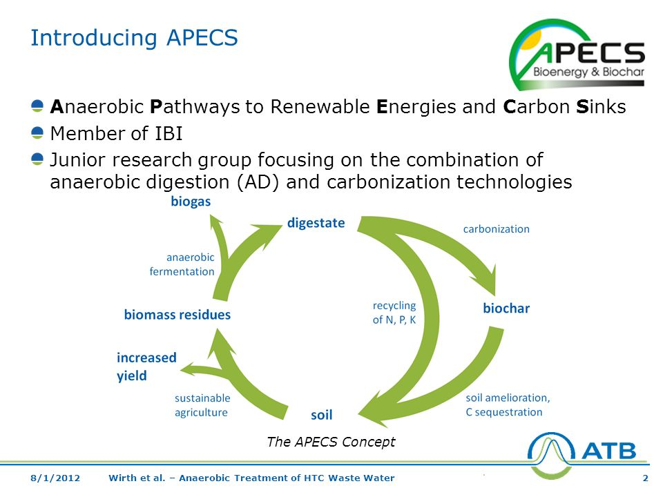 The APECS Concept Introducing APECS Anaerobic Pathways to Renewable Energies and Carbon Sinks Member of IBI Junior research group focusing on the combination of anaerobic digestion (AD) and carbonization technologies Wirth et al.