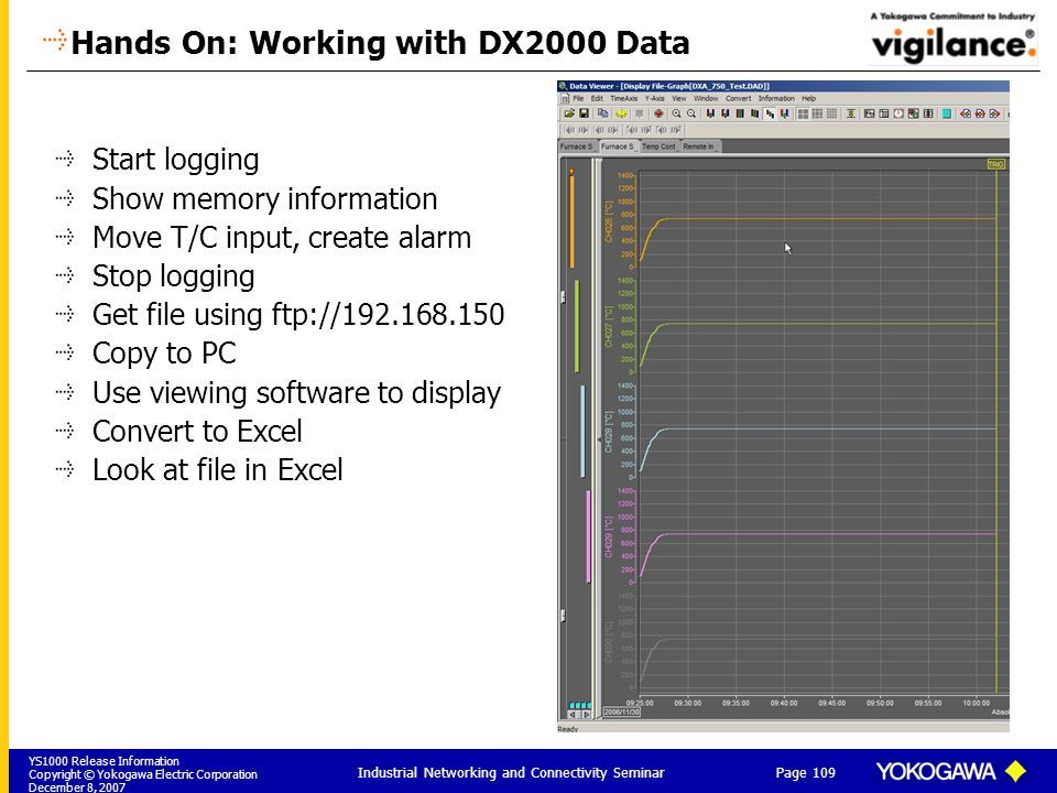 YS1000 Release Information Copyright © Yokogawa Electric Corporation December 8, 2007 Page 109 Industrial Networking and Connectivity Seminar Hands On: Working with DX2000 Data Start logging Show memory information Move T/C input, create alarm Stop logging Get file using ftp://192.168.150 Copy to PC Use viewing software to display Convert to Excel Look at file in Excel