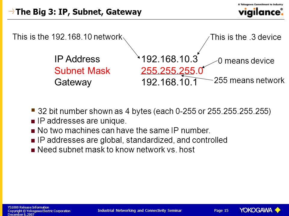 YS1000 Release Information Copyright © Yokogawa Electric Corporation December 8, 2007 Page 15 Industrial Networking and Connectivity Seminar IP Address 192.168.10.3 Subnet Mask255.255.255.0 Gateway192.168.10.1 32 bit number shown as 4 bytes (each 0-255 or 255.255.255.255) IP addresses are unique.