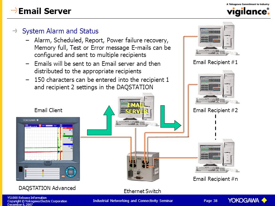 YS1000 Release Information Copyright © Yokogawa Electric Corporation December 8, 2007 Page 38 Industrial Networking and Connectivity Seminar Email Ser