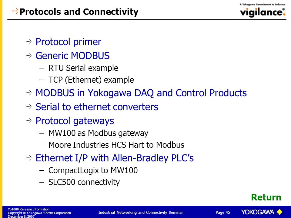 YS1000 Release Information Copyright © Yokogawa Electric Corporation December 8, 2007 Page 45 Industrial Networking and Connectivity Seminar Protocols