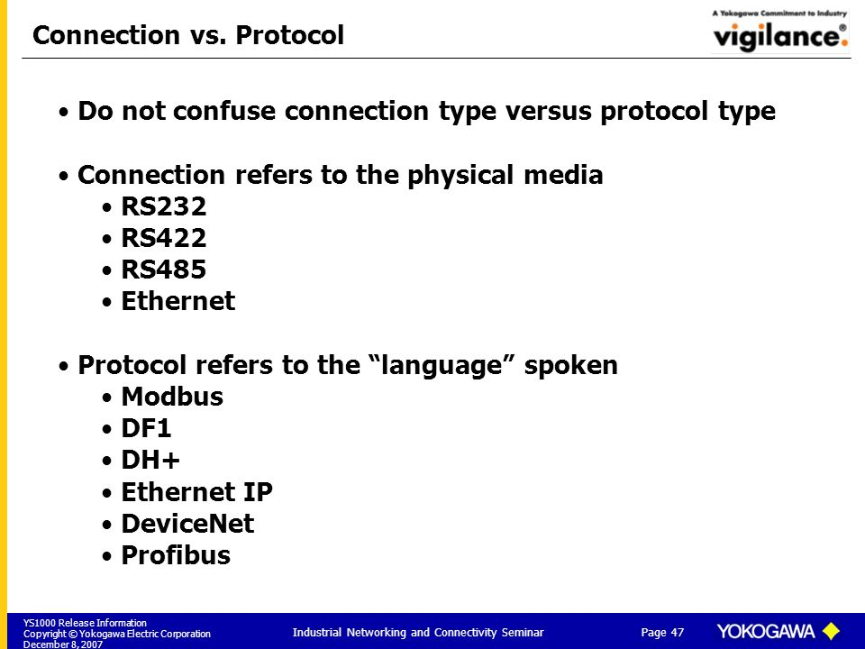 YS1000 Release Information Copyright © Yokogawa Electric Corporation December 8, 2007 Page 47 Industrial Networking and Connectivity Seminar Connectio