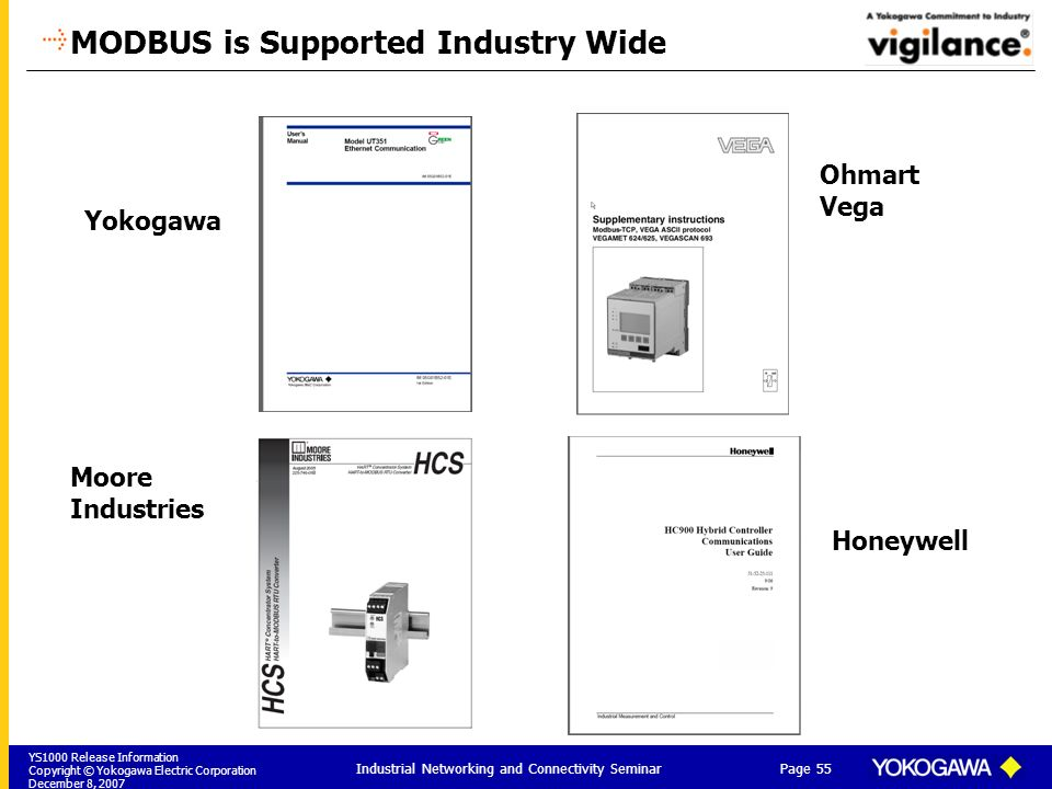 YS1000 Release Information Copyright © Yokogawa Electric Corporation December 8, 2007 Page 55 Industrial Networking and Connectivity Seminar MODBUS is
