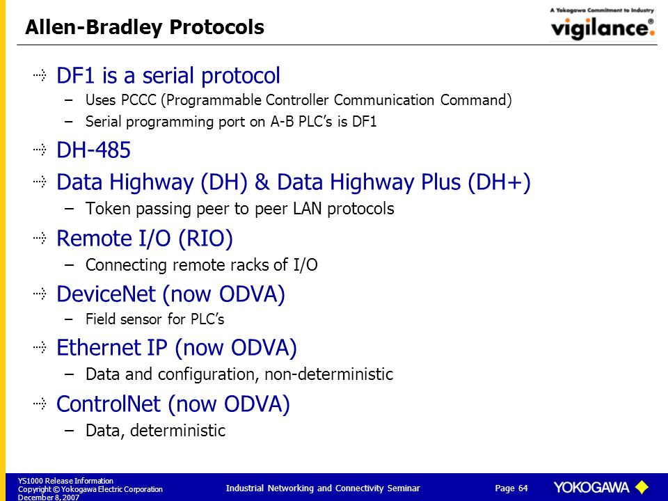 YS1000 Release Information Copyright © Yokogawa Electric Corporation December 8, 2007 Page 64 Industrial Networking and Connectivity Seminar Allen-Bradley Protocols DF1 is a serial protocol –Uses PCCC (Programmable Controller Communication Command) –Serial programming port on A-B PLCs is DF1 DH-485 Data Highway (DH) & Data Highway Plus (DH+) –Token passing peer to peer LAN protocols Remote I/O (RIO) –Connecting remote racks of I/O DeviceNet (now ODVA) –Field sensor for PLCs Ethernet IP (now ODVA) –Data and configuration, non-deterministic ControlNet (now ODVA) –Data, deterministic