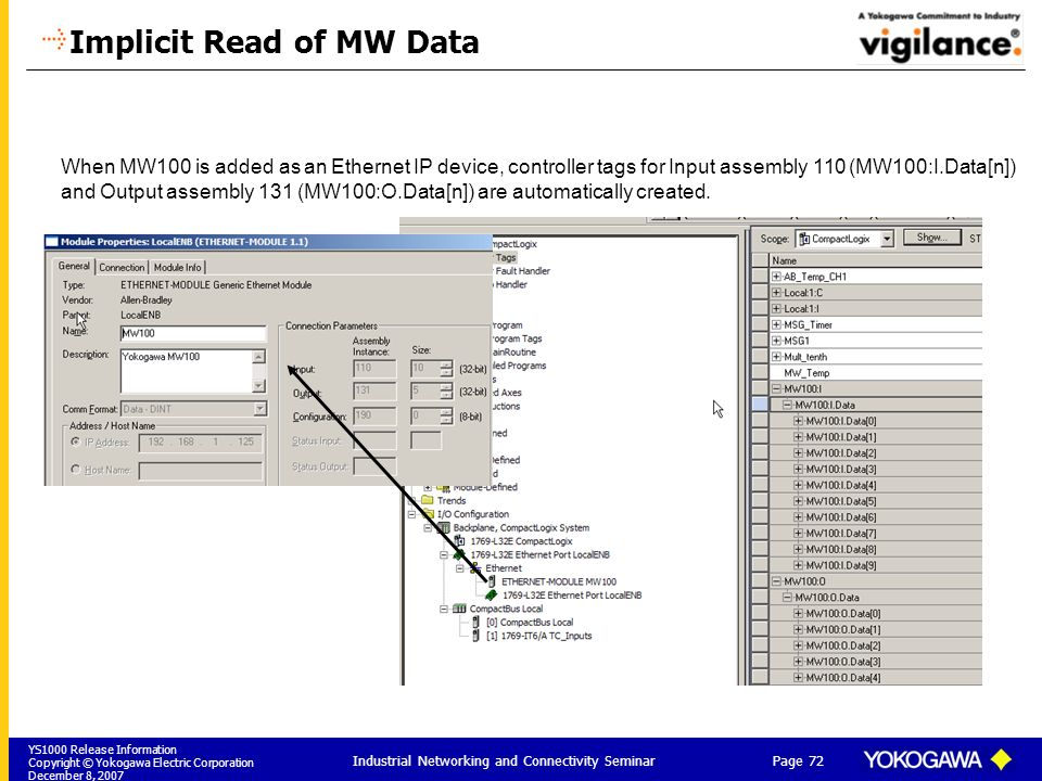 YS1000 Release Information Copyright © Yokogawa Electric Corporation December 8, 2007 Page 72 Industrial Networking and Connectivity Seminar Implicit