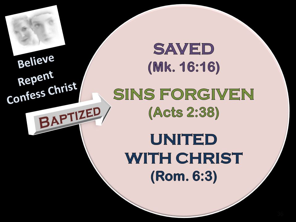 36 Believe Repent Confess Christ