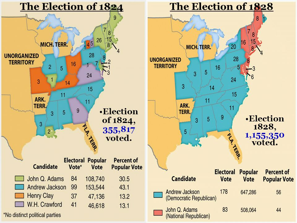 9- The Election of 1828 Why such a difference between the election of 1824 and 1828? Population shifts to Western States and South which gives the Com