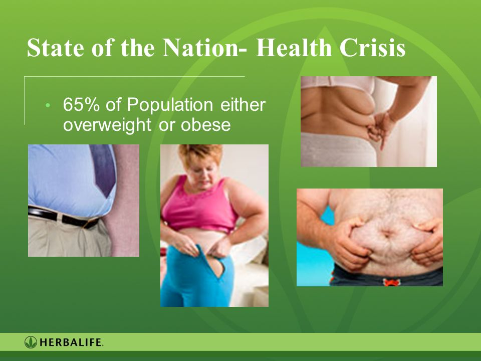 10 State of the Nation- Health Crisis 65% of Population either overweight or obese