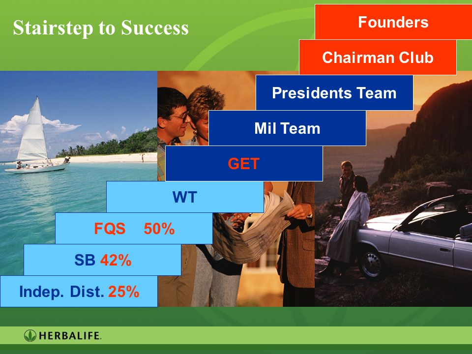 37 Stairstep to Success Indep. Dist. 25% FQS 50% WT GET Mil Team Presidents Team Chairman Club Founders SB 42%
