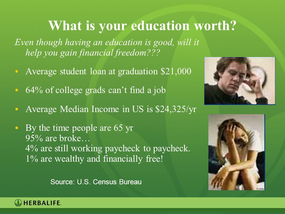 5 What is your education worth? Even though having an education is good, will it help you gain financial freedom??? Average student loan at graduation