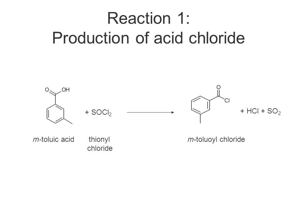 Reaction 2: Production of N,N-Diethyl-m-toluamide OFF + m-Toluoyl chloride Diethylamine N,N-Diethyl-m-toluamide +HCl