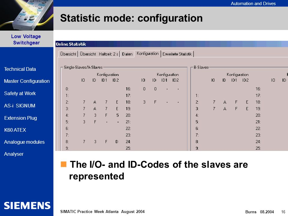 Automation and Drives Safety at Work AS-i SIGNUM Extension Plug Low Voltage Switchgear Burns 08.2004 16 Master Configuration K60 ATEX Analogue modules Analyser Technical Data SIMATIC Practice Week Atlanta August 2004 Statistic mode: configuration The I/O- and ID-Codes of the slaves are represented