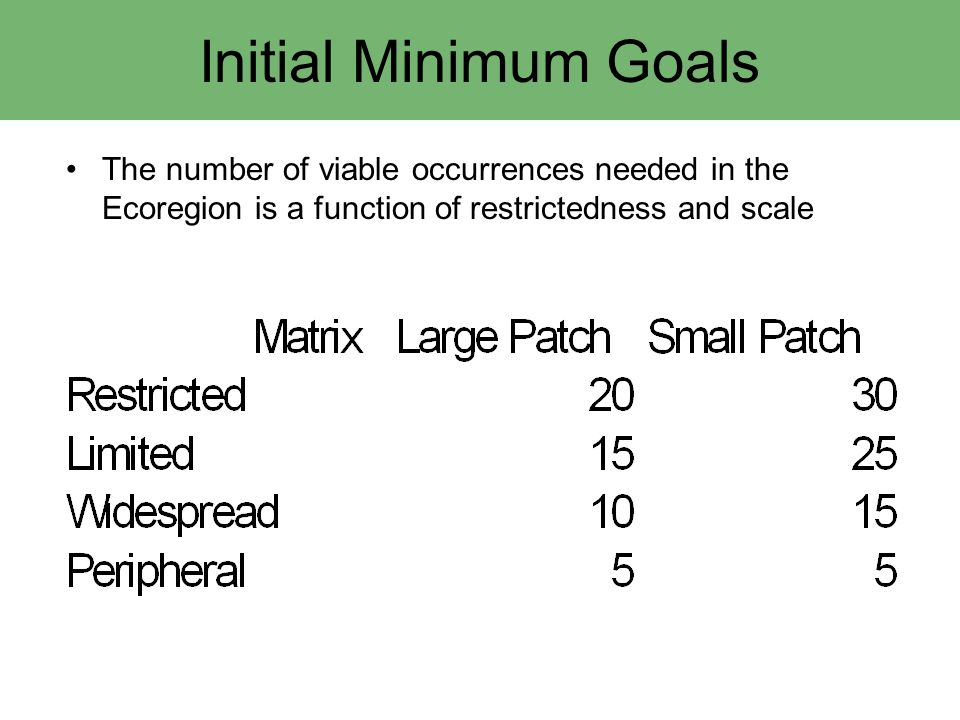 Initial Minimum Goals The number of viable occurrences needed in the Ecoregion is a function of restrictedness and scale
