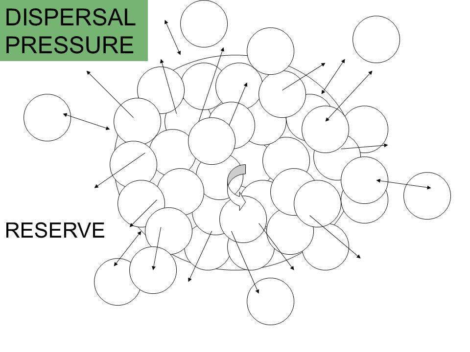 Dispersal Pressure DISPERSAL PRESSURE RESERVE