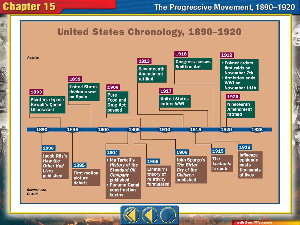 Unit Timelines Trans