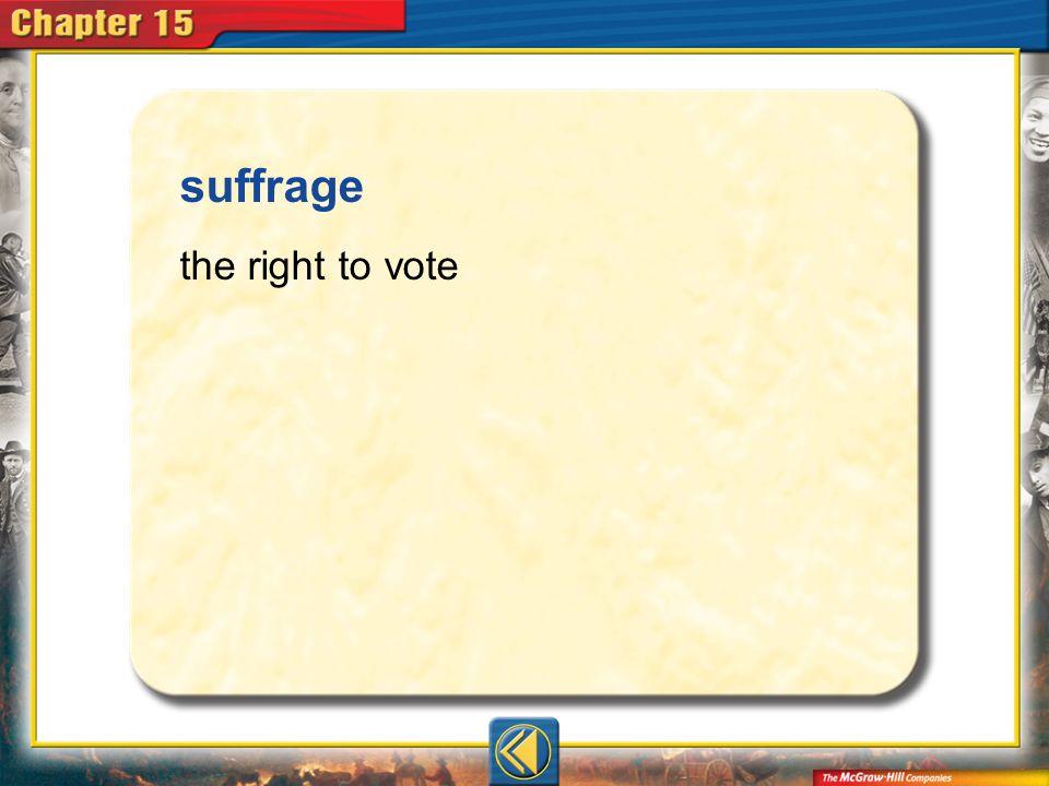 Vocab6 suffrage the right to vote