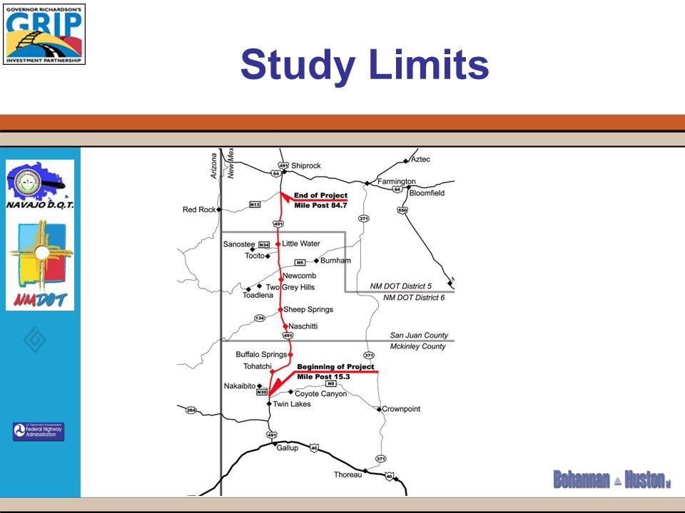 Study Limits