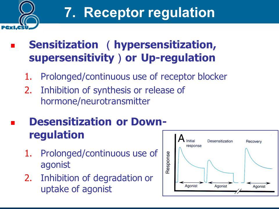 Signal amplification Amplification No amplification No amplification ReceptorG-protein Adenylyl cyclase Cyclic cAMP Protein kinases Phosphates tranfer