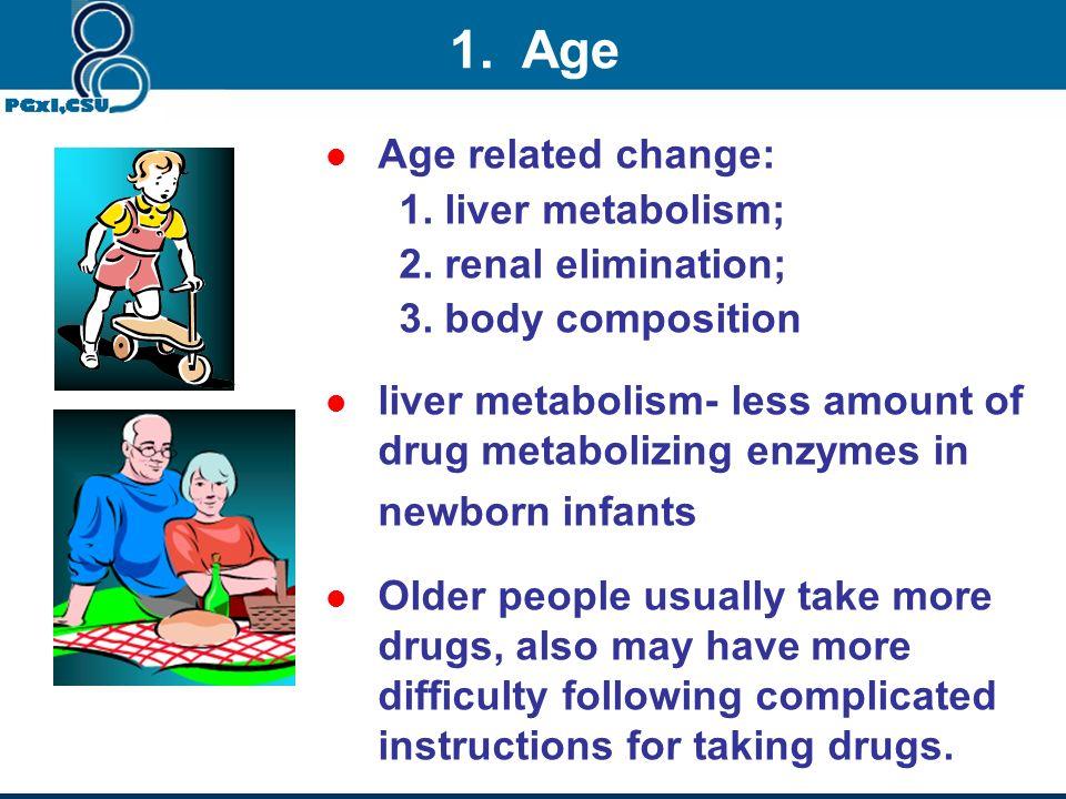 Many factors affect drug response