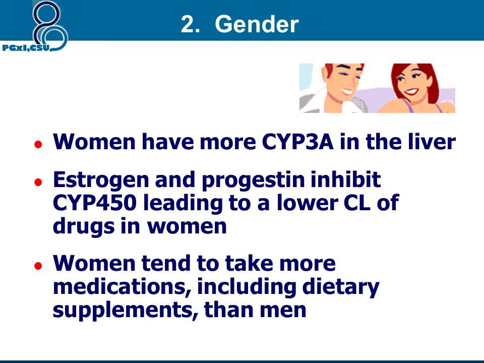 Developmental profile of hepatic drug metabolizing enzymes BirthAdulthoodElderly Enzyme level Most drug-metabolizing enzymes CYP3A7 Age 1. Age