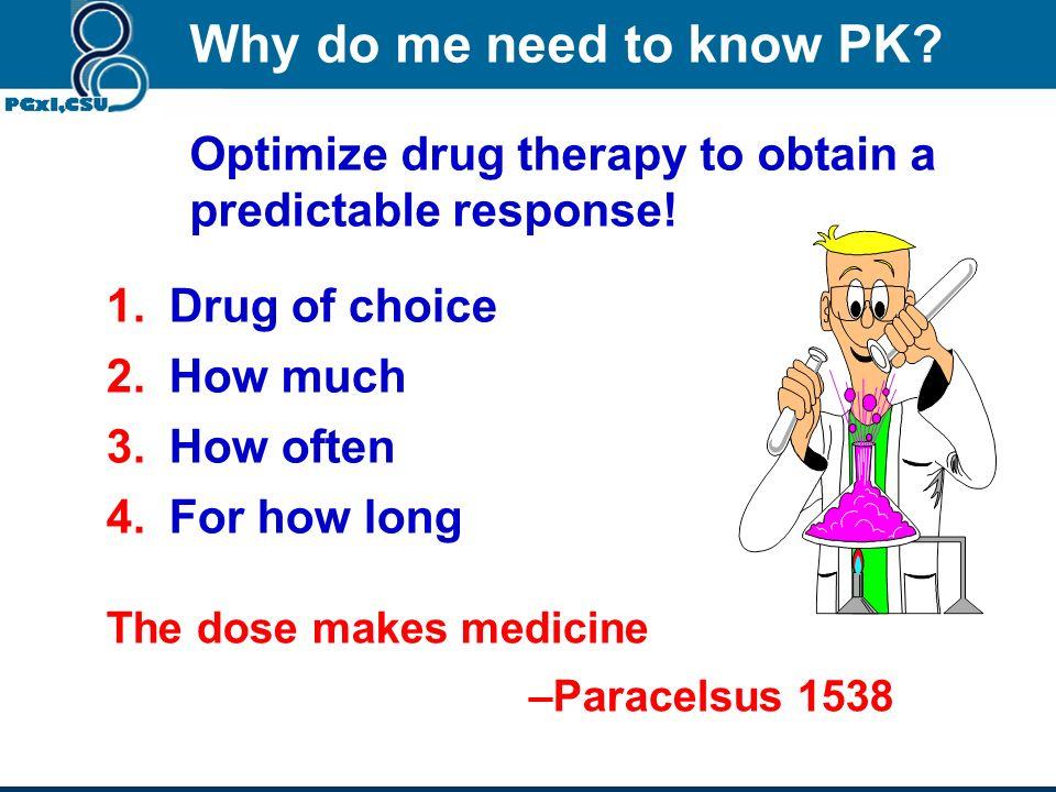 Chapter 2 Pharmacokinetics