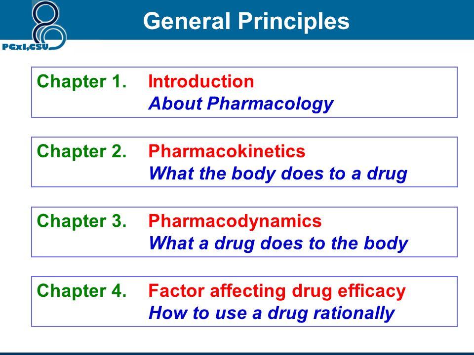 csupharmacol.com Pharmacology