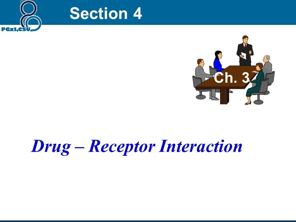 Drug targets Molecular drug targets – Total: 482 1. Receptors 2. Enzymes 3. Transporters Symporters Antiporters 4. Iron Channels 5. Specific Targets m