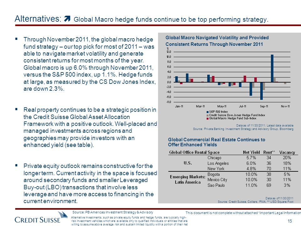 This document is not complete without attached Important Legal Information. 15 Alternatives: Global Macro hedge funds continue to be top performing st