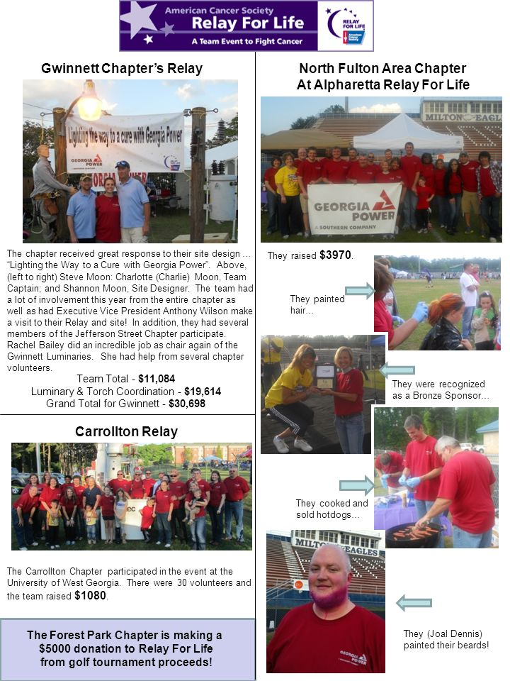 North Fulton Area Chapter At Alpharetta Relay For Life Gwinnett Chapters Relay The chapter received great response to their site design … Lighting the