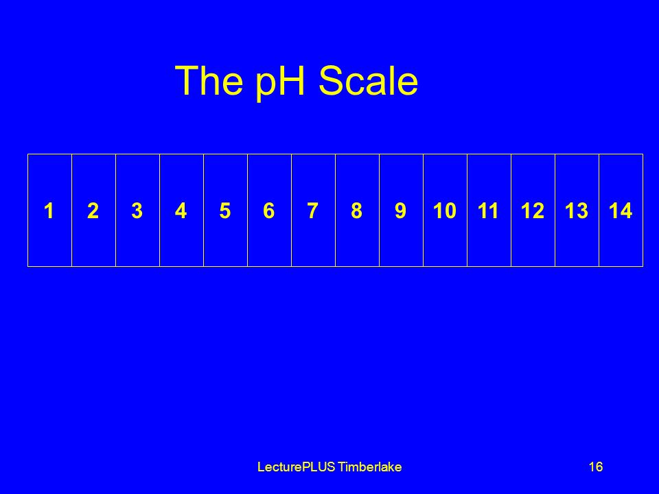 LecturePLUS Timberlake The pH Scale