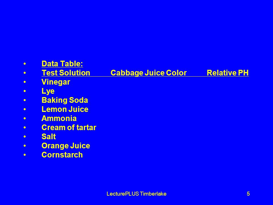 LecturePLUS Timberlake5 Data Table: Test Solution Cabbage Juice Color Relative PH Vinegar Lye Baking Soda Lemon Juice Ammonia Cream of tartar Salt Orange Juice Cornstarch