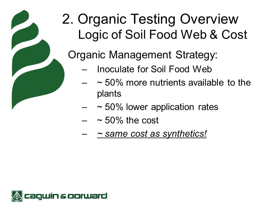 2. Organic Testing Overview Logic of Soil Food Web & Cost Organic Management Strategy: –Inoculate for Soil Food Web –~ 50% more nutrients available to
