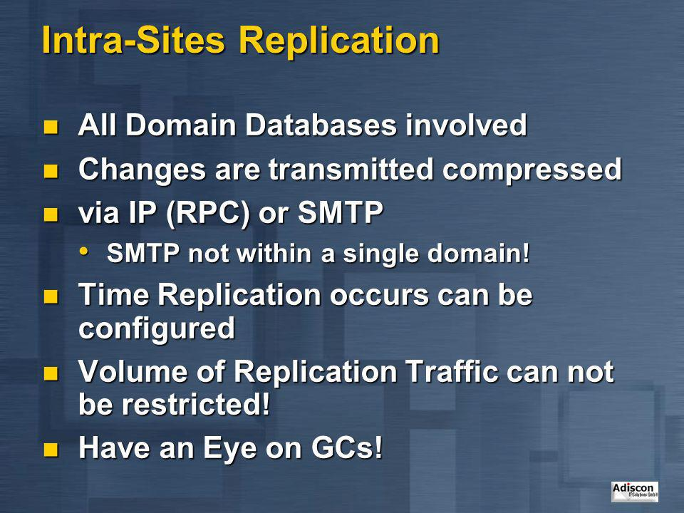 Intra-Sites Replication All Domain Databases involved All Domain Databases involved Changes are transmitted compressed Changes are transmitted compres