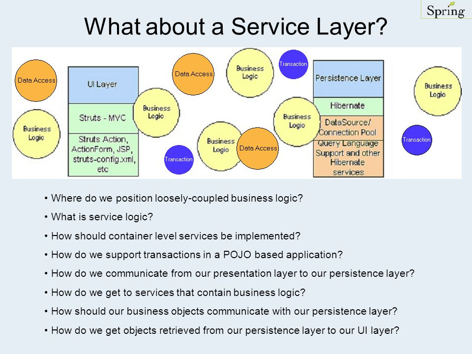 What about a Service Layer? Where do we position loosely-coupled business logic? What is service logic? How should container level services be impleme