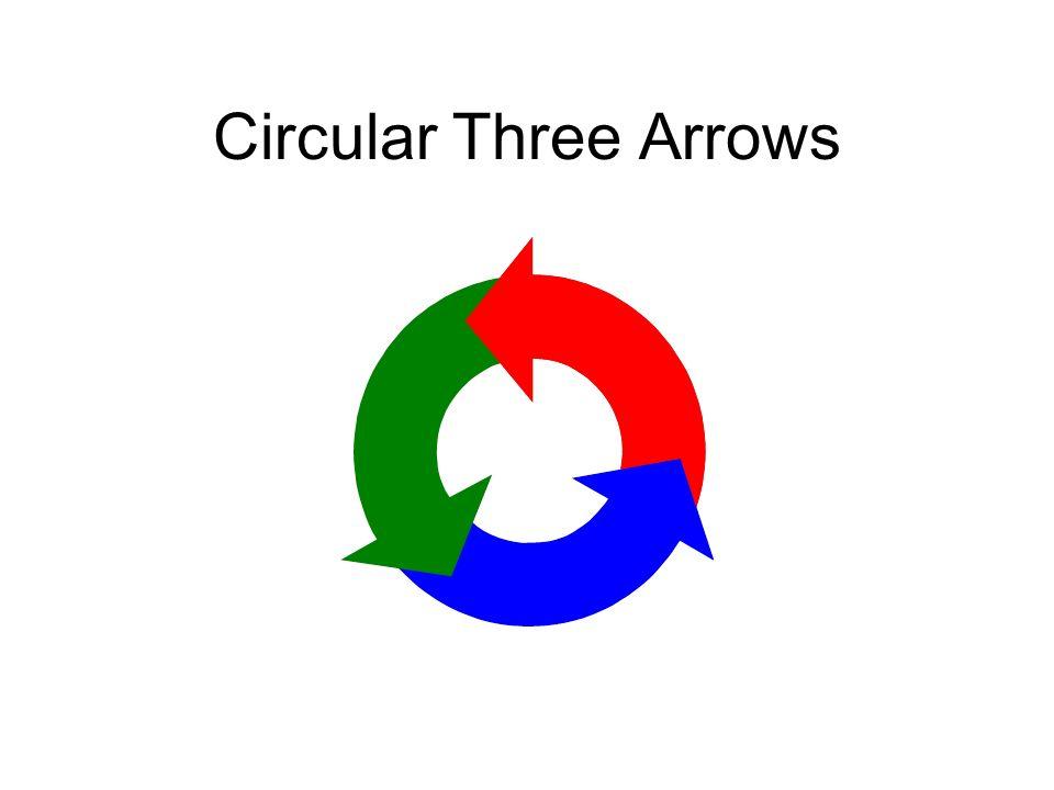 Circular Three Arrows