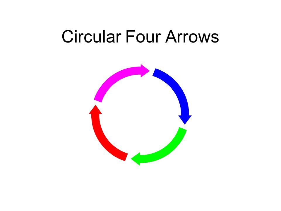 Circular Four Arrows